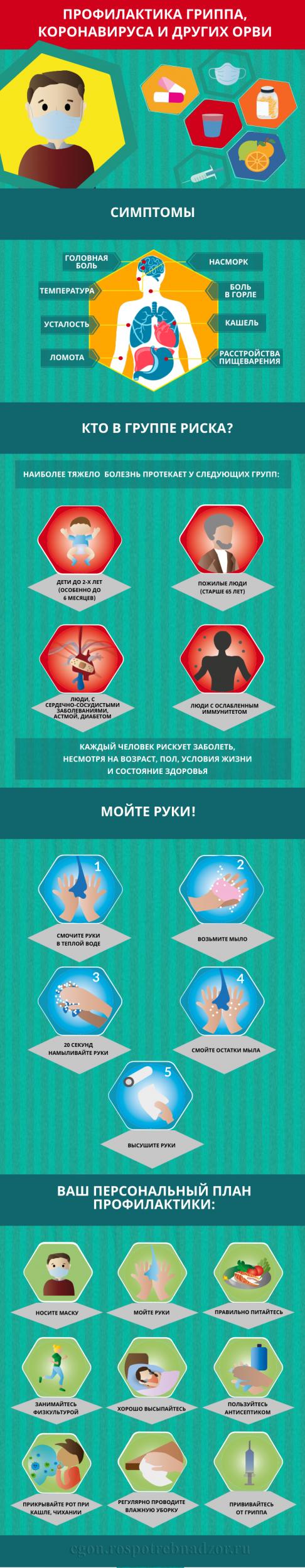 lichnyy-plan-1
