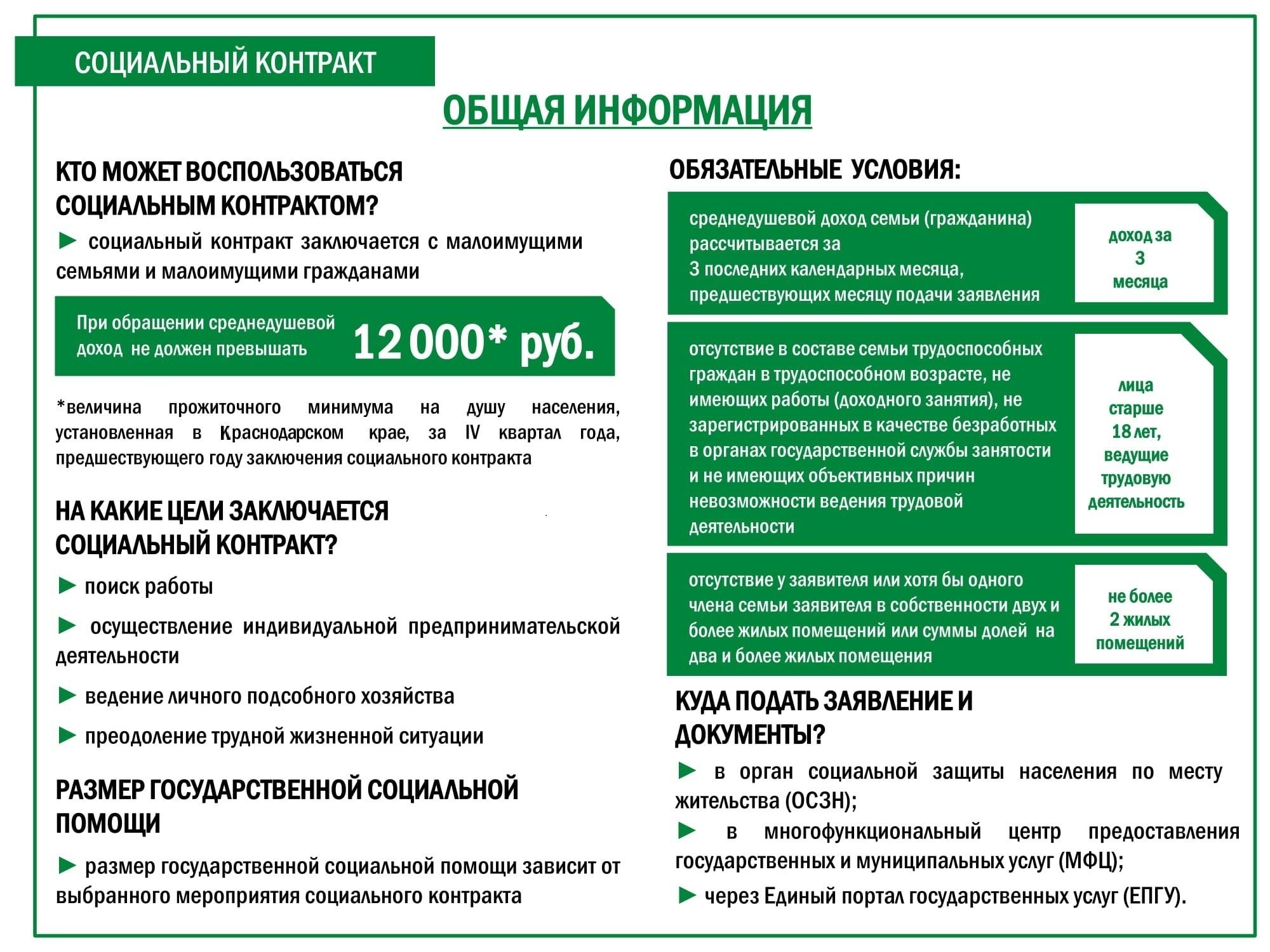 socialnyy_kontrakt_2021_dlya_publikacii-2