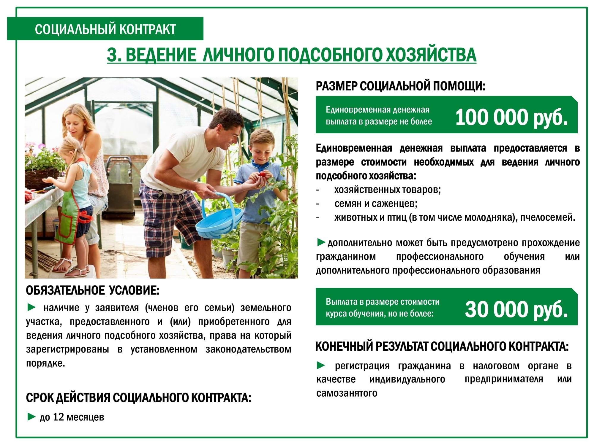socialnyy_kontrakt_2021_dlya_publikacii-5